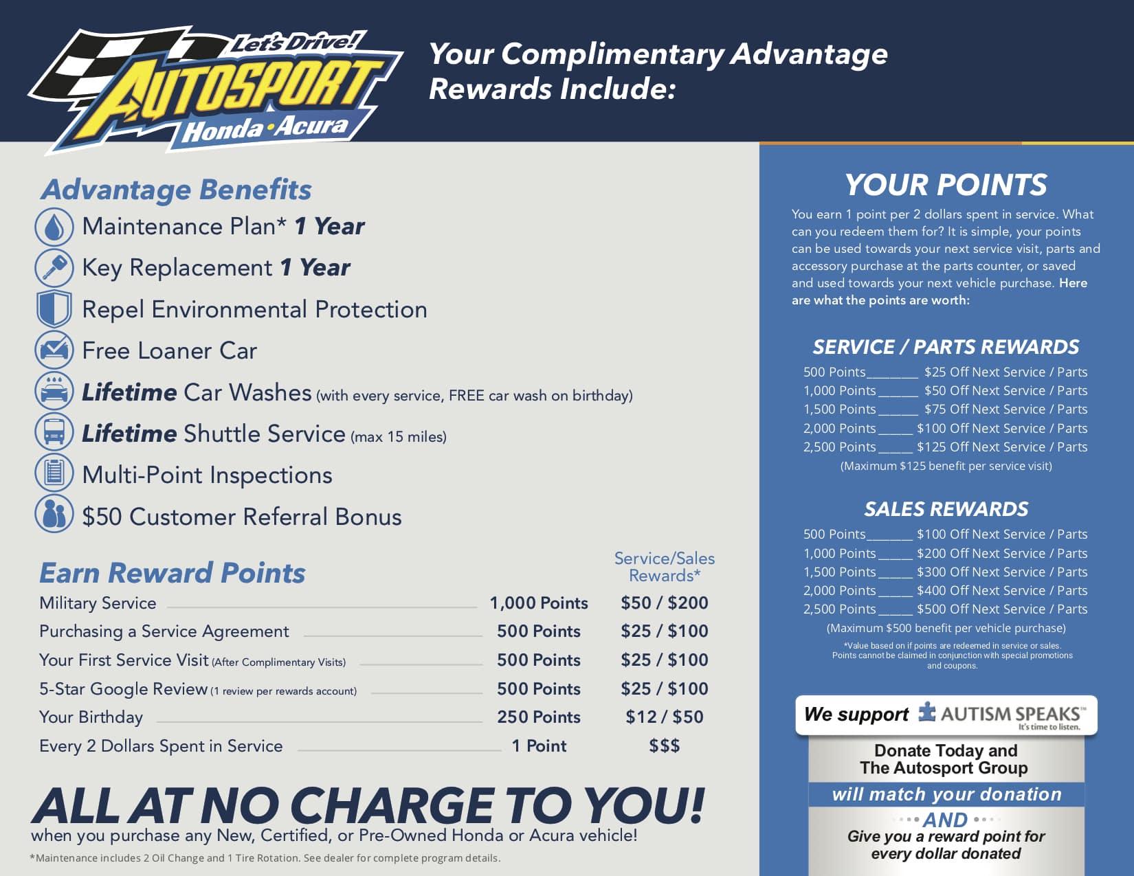 020720_Autosport_Brochure_p2