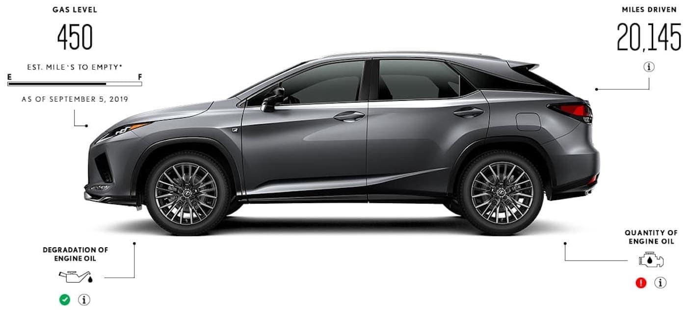 Lexus RX Enform Display