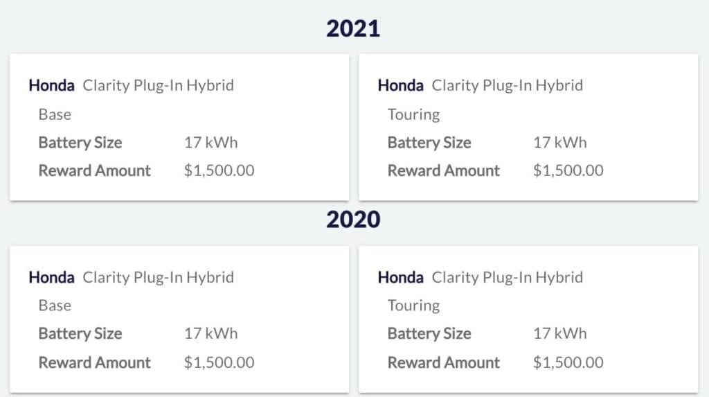 California Rebate List of Eligible Honda Models