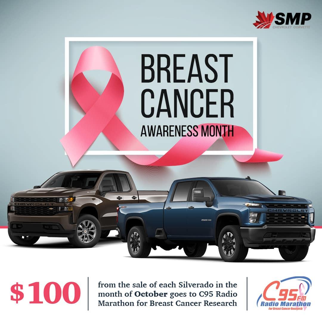 Breast Cancer Awareness Month Fundraser